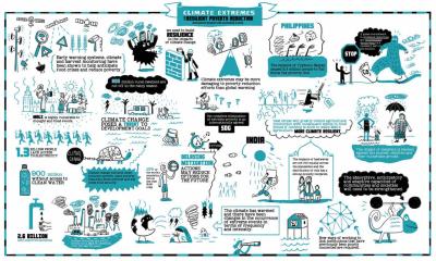 odi resilience cartoon - climate adaptation.